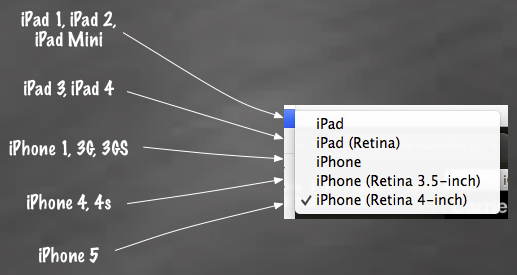 iOS Simulator Hardware > Device menu